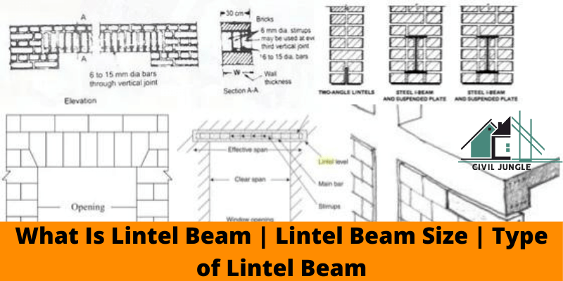 What Is Lintel Beam _ Lintel Beam Size _ Type of Lintel Beam
