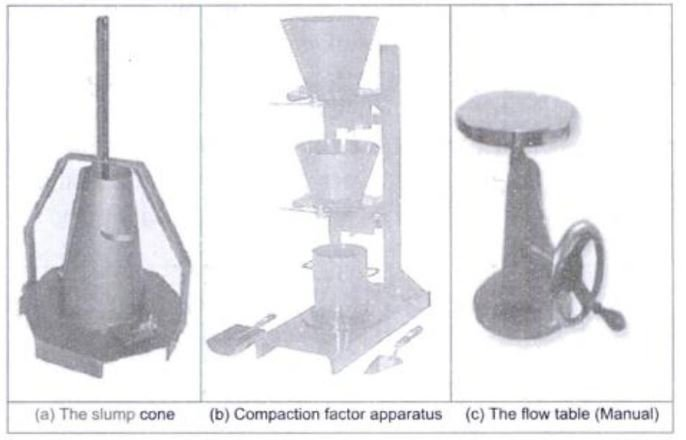 Workability of Concrete