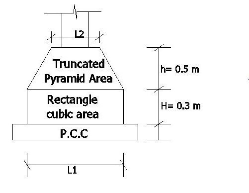 Elevation of Trapezoidal Footing