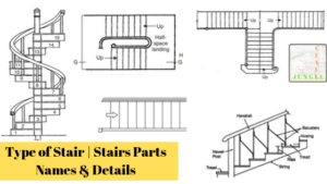 Type of Stair