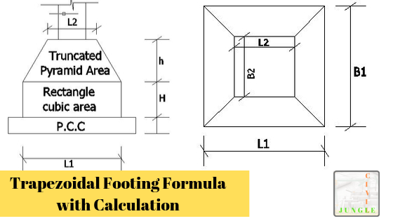Trapezoidal Footing Formula with Calculation