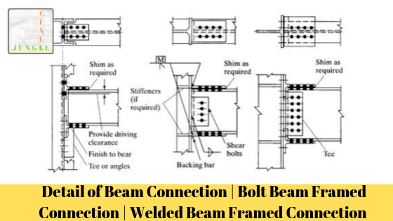 Detail of Beam Connection | Bolt Beam Framed Connection | Welded Beam Framed Connection