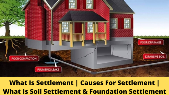 Foundation Settlement