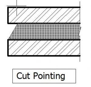 Cut pointing