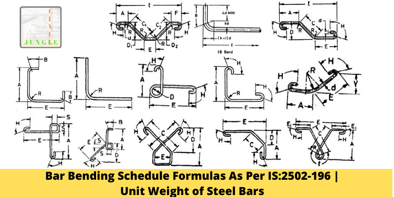Bar Bending Schedule Formulas As Per IS_2502-196