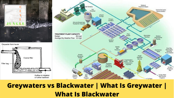 Greywaters vs Blackwater | What Is Greywater | What Is Blackwater