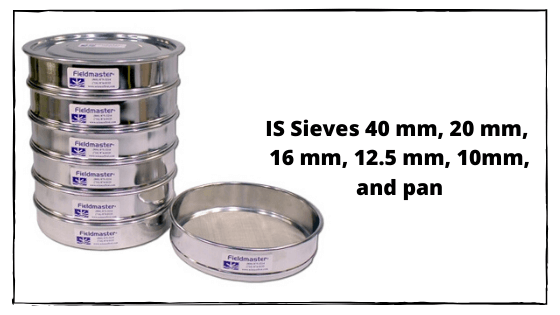 IS Sieves 40 mm, 20 mm, 16 mm, 12.5 mm, 10mm, and pan