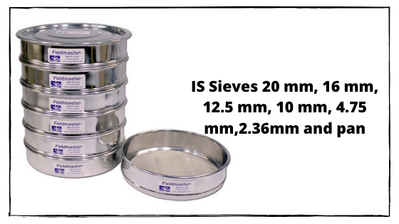 IS Sieves 20 mm, 16 mm,12.5 mm, 10 mm, 4.75 mm,2.36mm and pan