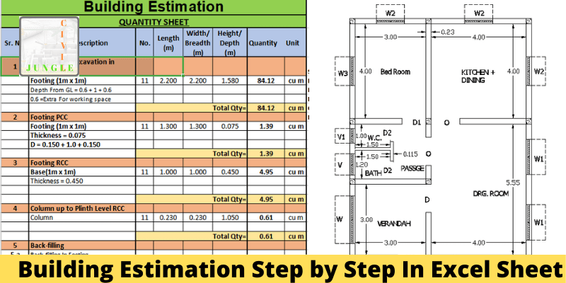 Building Estimation Step by Step In Excel Sheet