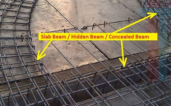 Slab Beam - Hidden Beam- Concealed Beam