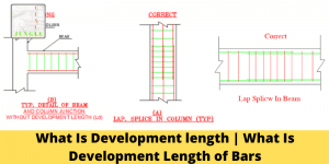 What Is Development length