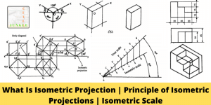 What Is Isometric Projection _ Principle of Isometric Projections _ Isometric Scale