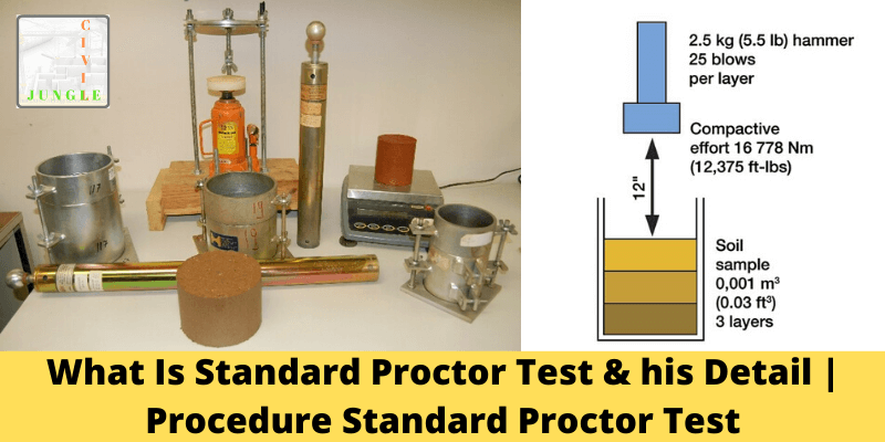 What Is Standard Proctor Test & his Detail _ Procedure Standard Proctor Test