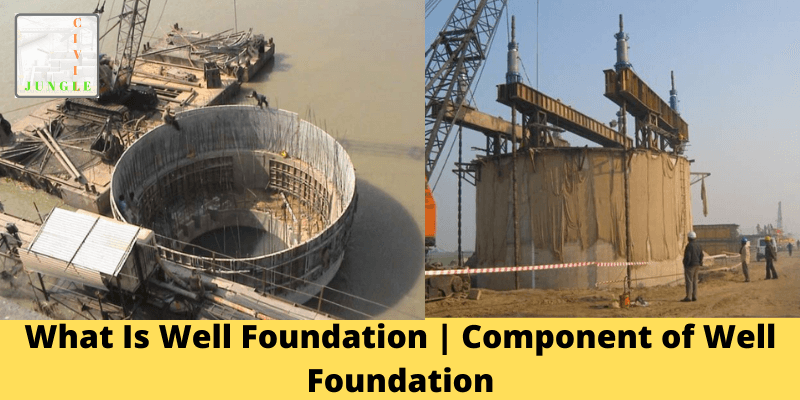 What Is Well Foundation