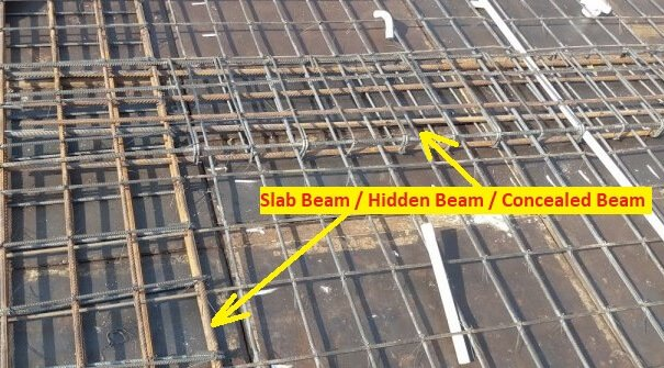 Slab Beam / Hidden Beam / Concealed Beam