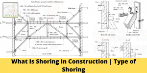 What Is Shoring In Construction _ Type of Shoring