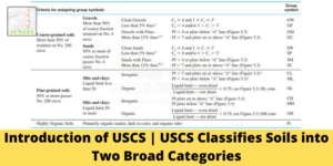 Introduction of USCS