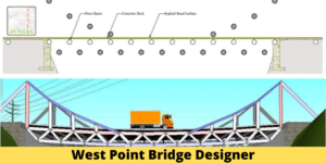 West Point Bridge Designer