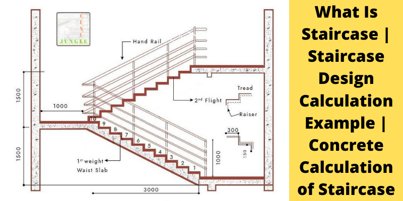 How To Design A Staircase