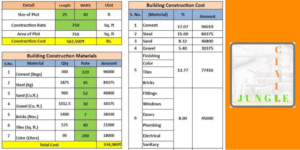House Construction Cost Calculator
