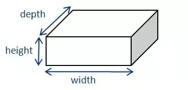 Length X Width X Height -Thickness