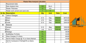 Rate Analysis of Plaster Work Calculator