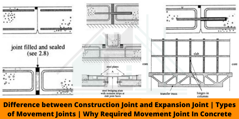 Difference between Construction Joint and Expansion Joint _ Types of Movement Joints _ Why Required Movement Joint In Concrete