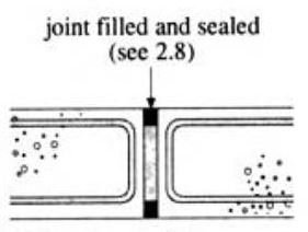 Isolation Joints