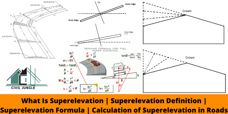 What Is Superelevation
