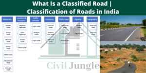 Classified Road (1)