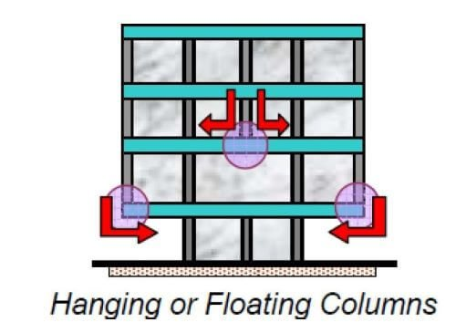 Hanging-or-Floating (1)