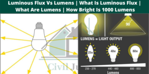 Luminous Flux Vs Lumens