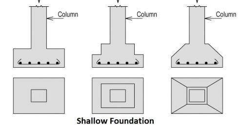 Shallow-Foundation (1)