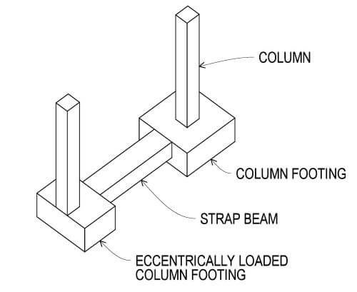 Cantilever Footing (1)