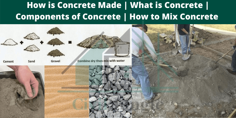 How is Concrete Made