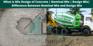 Mix Design of Concrete ()