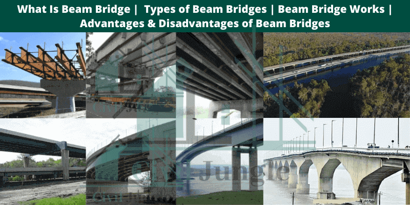 What Is Beam Bridge (2)