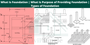 What Is Foundation (1)