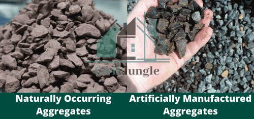 Artificially Manufactured Aggregates