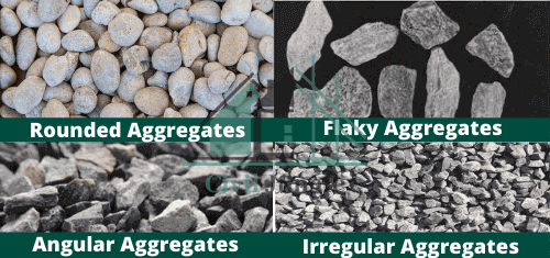 Classification According to the Shape of the Aggregates