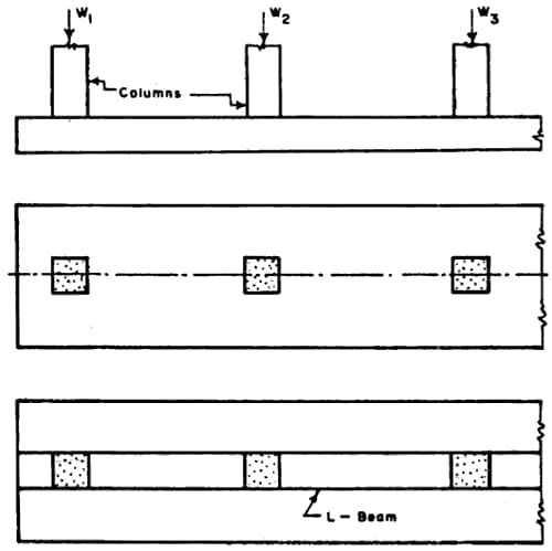 Continuous Pad Foundation