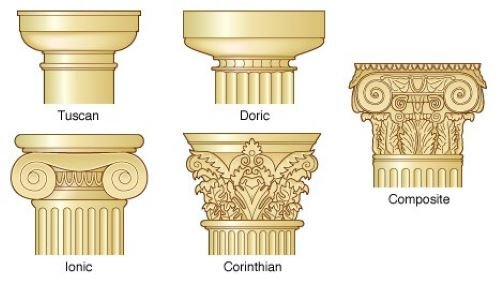 Different Types of Pillars