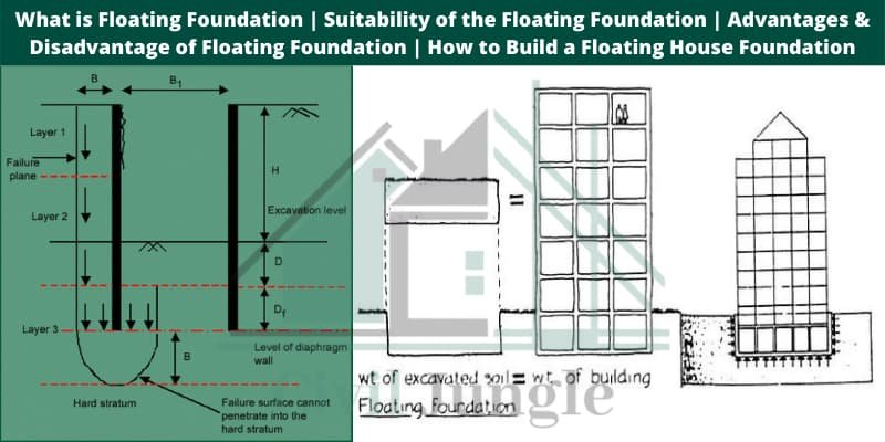 Floating foundation