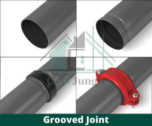 Grooved Joint (1)
