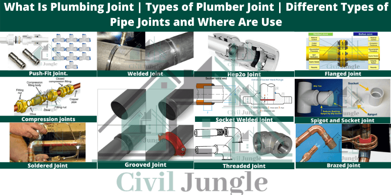 Types of Pipe Joints