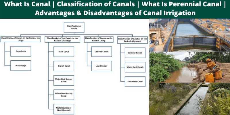 What Is Canal