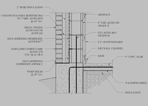 Cavity Wall Construction Details