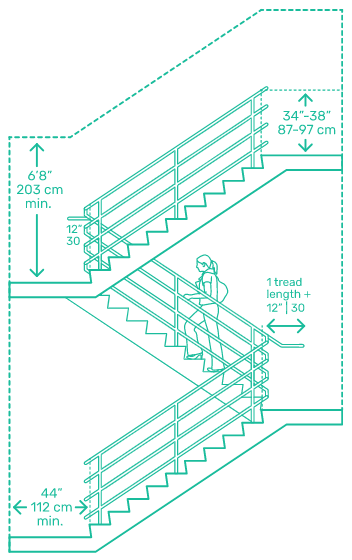 Fire Stair Dimensions