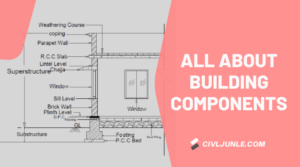 All About Building Components