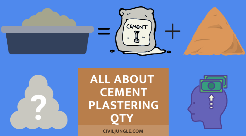 All About Cement Plastering qty